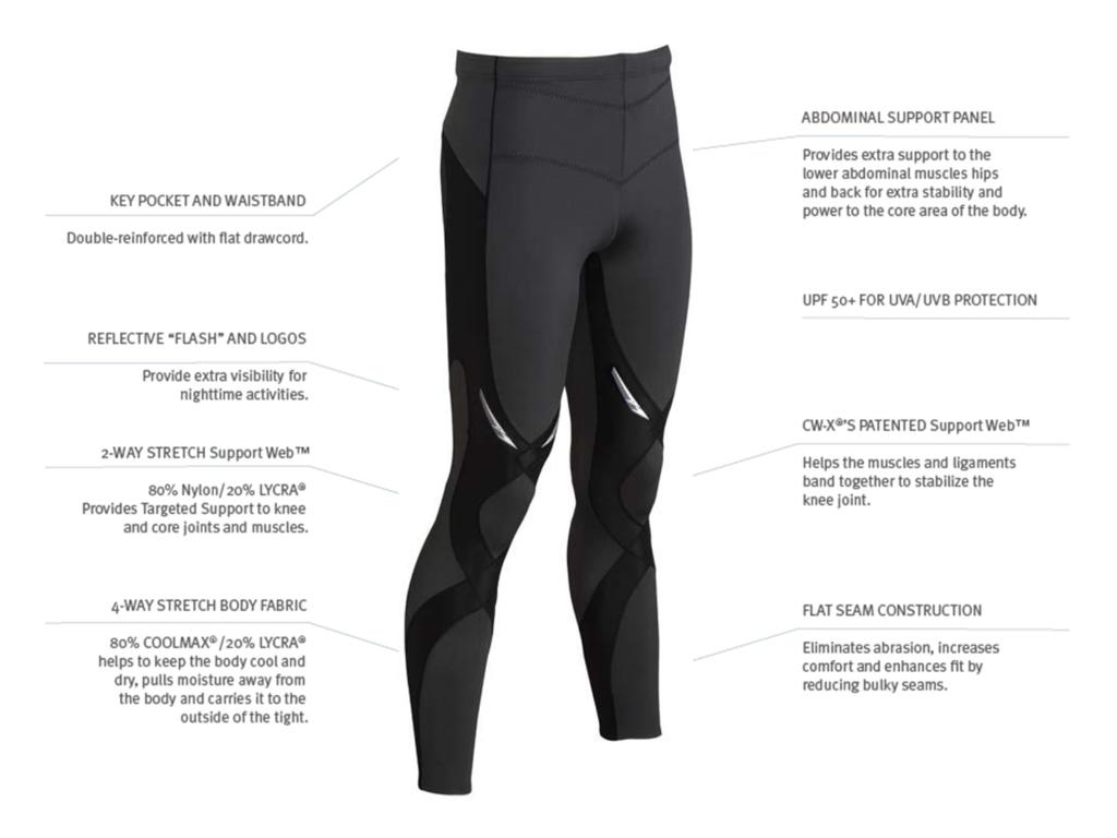 Stabilyx voor knie en core ondersteuning